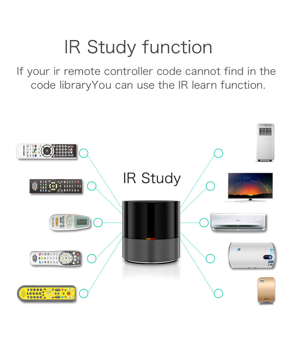 11---Geeklink Smart Home Universal Intelligent Remote Controller WIFI+IR+4G For iOS Android