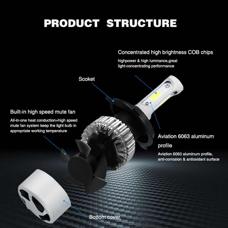 Elglux NEW Arrivals 2Pcs Car Lights Bulbs LED H4 H7 9003 HB2 H11 LED H1 H3 H8 H9 880 9005 9006 H13 9004 9007 Auto Headlights