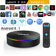 T95Q Android ТВ коробка Android 8,1 Amlogic S905 Y2 4 Гб DDR4 32 Гб Встроенная память 2,4G 5G Wi-Fi USB3.0 BT 4,2 Поддержка 4 K H.265 Smart Media Player