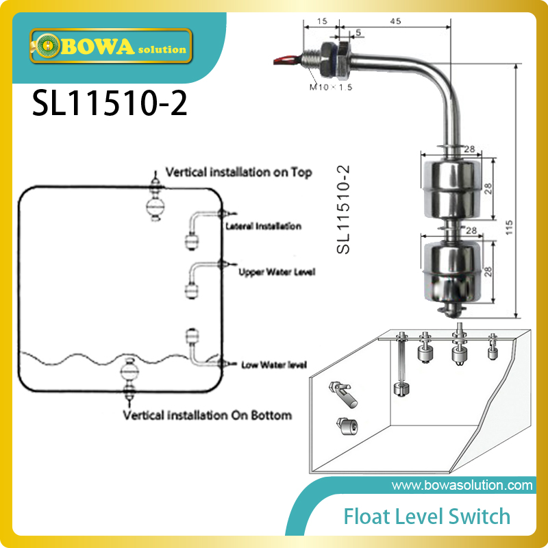 Stainless steel elbow doubleFloat level swithes is installed on low liquid level and replace this is london beginner level cd rom