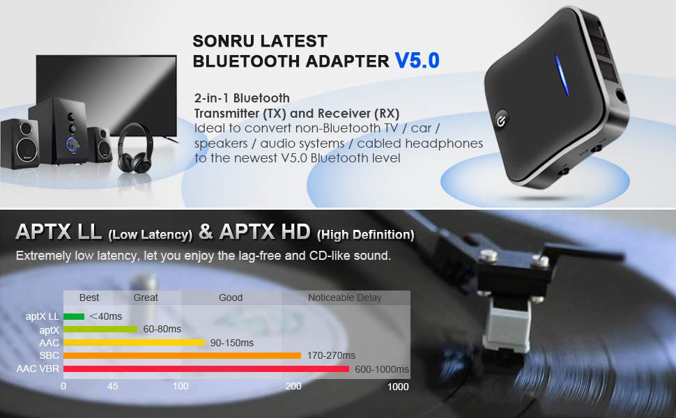 2 in 1 Bluetooth 5 0 Receiver /Transmitter Digital Optical TOSLINK and  3 5mm Wireless Audio Adapter for TV / Home Stereo System