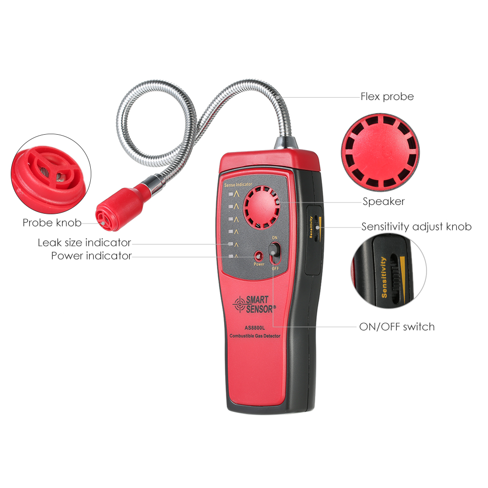 Combustible Gas Detector Sensor Lpg Natural Gas Analyzer Leak Determine Tester Sound-light Alarm Security Alarm System Eu Plug Non-Ironing Fire Protection