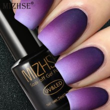 MIZHSE couche de finition mate Top It Off Vernis à ongles Vernis à ongles Vernis UV Gel Lak laque Semi permanente sans lingette Vernis colle à ongles mat(China)