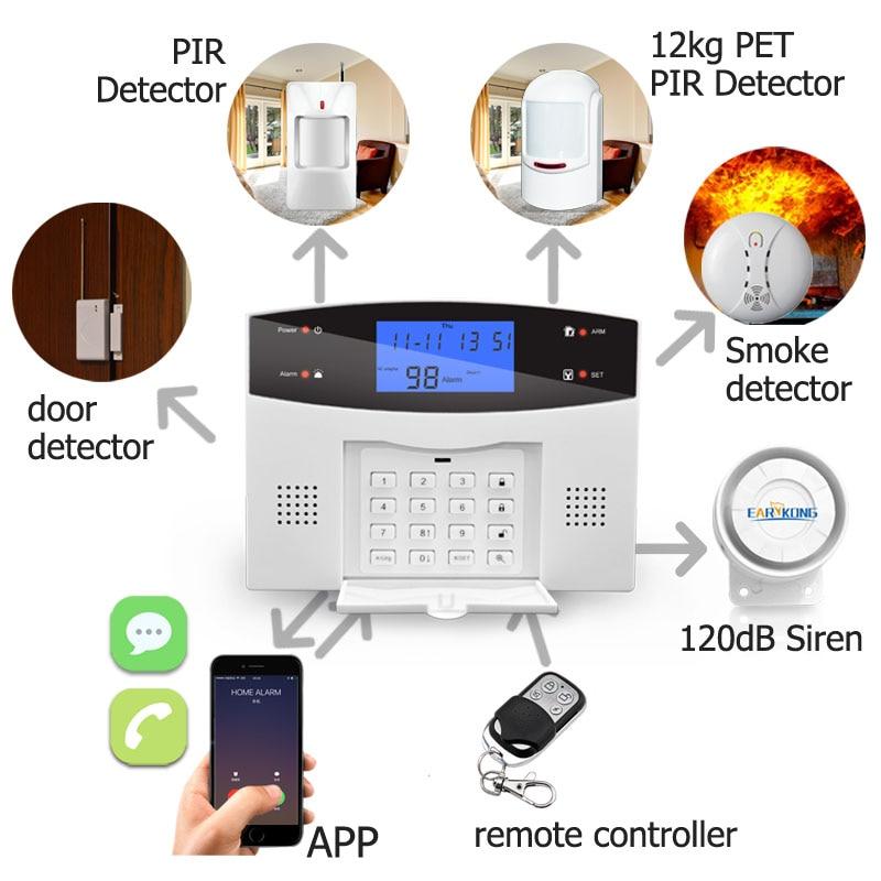 GSMWOND Home Burglar Security GSM Alarm System, NEW 850/900/1800/1900 Wireless Signaling, Motion Sensor, Smart Home Alarm