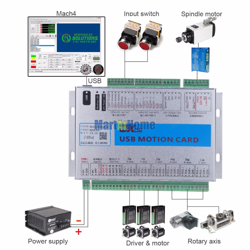 XHC USB 2MHz Mach4 CNC 6 Axis Motion Control Card Breakout Board MK6 Mach Stepper Motor Driver Wiring Diagram on