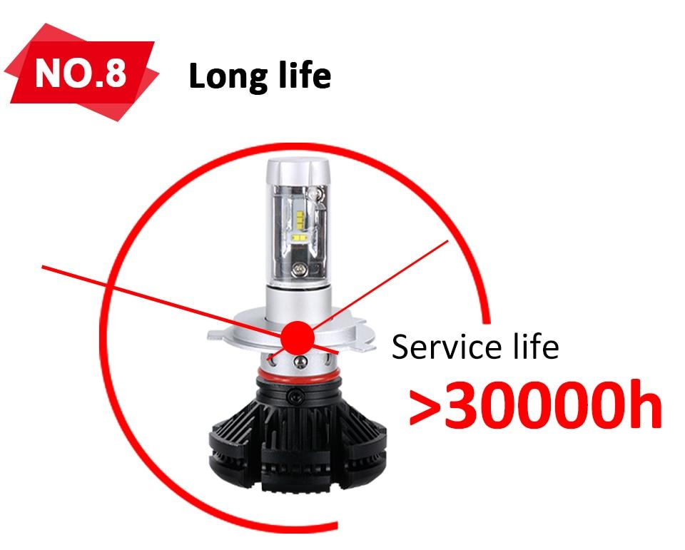 Aceersun X3 Series Fanless 50W H7 LED Car Headlight Bulbs WhiteAmber 6000lm H7 Auto Headlamp LED Car Bulb 12V 3000K6500K8000K (11)