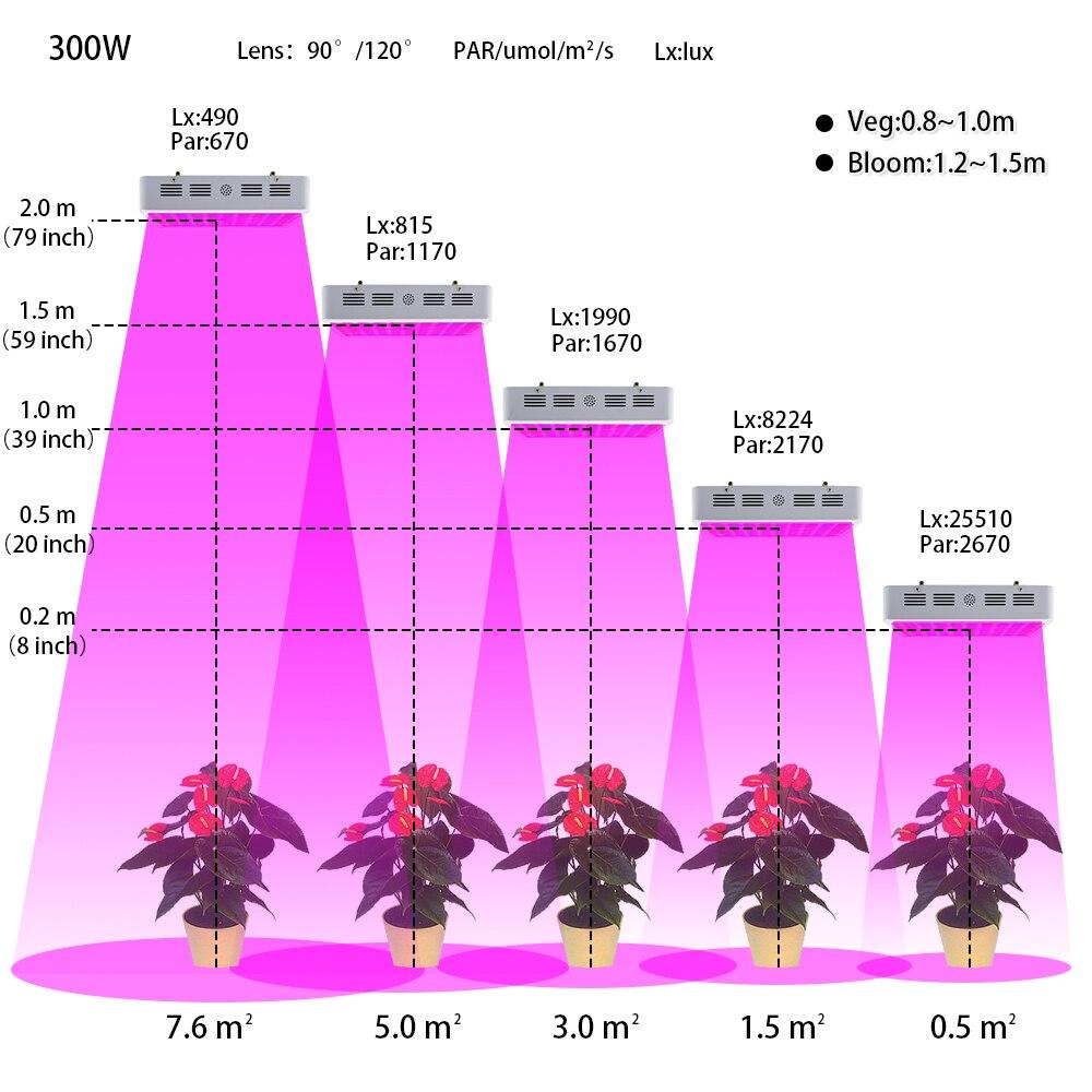 4pcs 300w full spectrum led grow light white panel for  3 vegetative flowering cob panels led grow lights #12