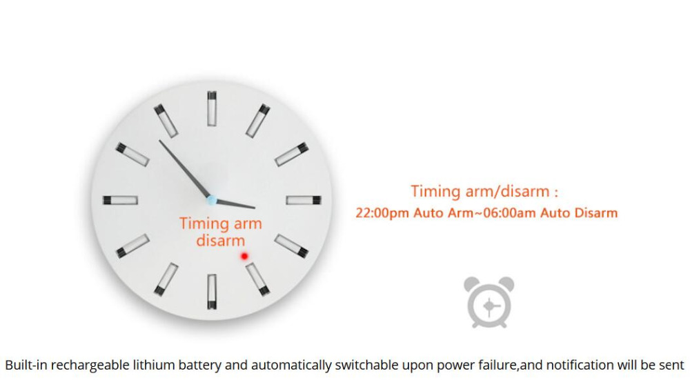 Gsm alarm system (3)