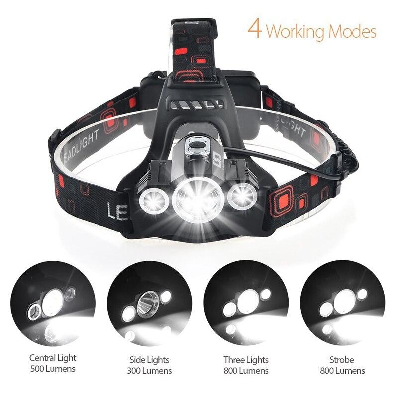 Waterproof Rechargeable LED Headlamp