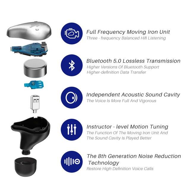 TFZ X1 True Wireless Bluetooth 5.0 Earphone Stereo Balanced Armature Driver Waterproof Mini Tws Bluetooth Earphone 2
