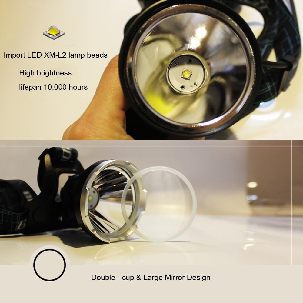 BORUIT B10 XM-L2 Reflektor LED 3-Mode 6000LM Reflektor Micro USB - Przenośne oświetlenie - Zdjęcie 5
