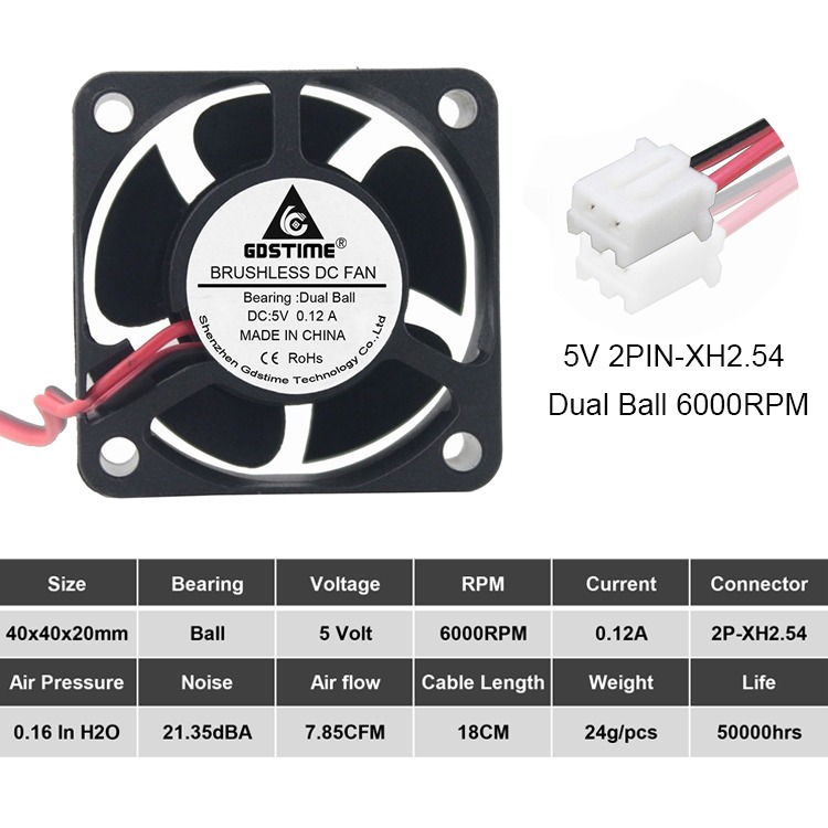 2 шт. Gdstime 40 мм 24 в 12 В 5 в 4020 мини Чехол для компьютера Вентилятор охлаждения шарикоподшипник втулка подшипник 2Pin 4 см 40x40x20 мм - Цвет лезвия: 5V Two Ball Bearing