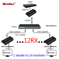 MiraBox 120 м 1080 P HDMI удлинитель по Ethernet TCP/IP RJ45 cat5 cat6 HDMI сплиттер, hdmi передатчик и приемник extender (1TX 12RX)