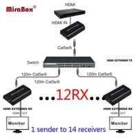 MiraBox 120 м 1080 P HDMI удлинитель по Ethernet TCP/IP RJ45 cat5 cat6 HDMI сплиттер, hdmi передатчик и приемник extender (1TX 12RX)