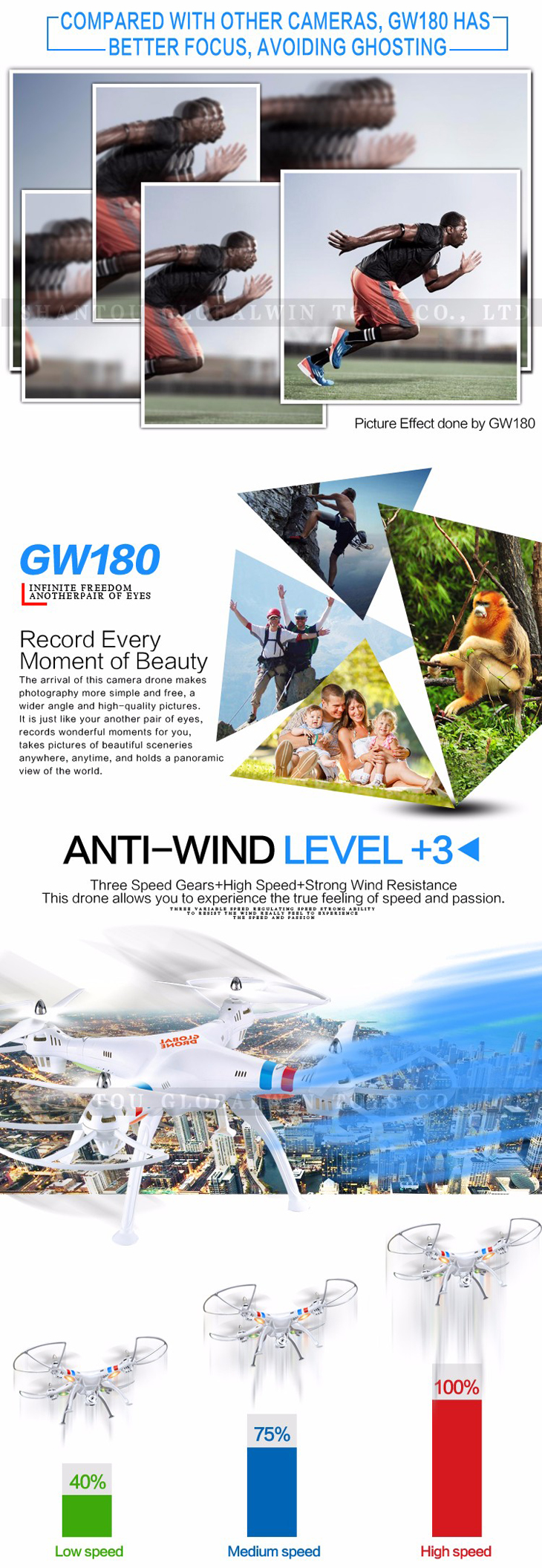 5Global Drone GW180 Dron with Camera WIFI HD FPV Hovering Quadrocopter Can Carry 4K Camera Drones