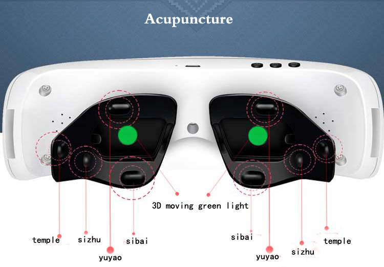 GenerationIII rechargeable relieves fatigue health forehead eye massager with music 3D visual training acupuncture eye massager in Massage Relaxation from Beauty Health