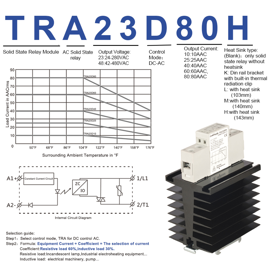 TRA-23D80H 900