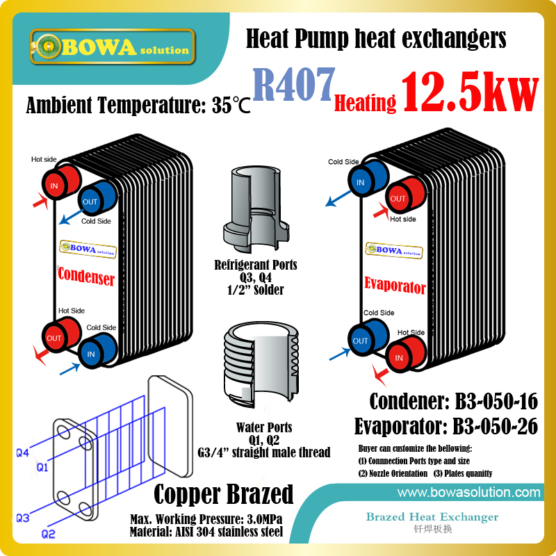 12.5KW R407c ground source heat pump water heater heat exchangers, including B3-050-16 condenser and B3-050-26 evaporator 14kw evaporator of r407c water source heat pump water heater and air conditioner integrated machine
