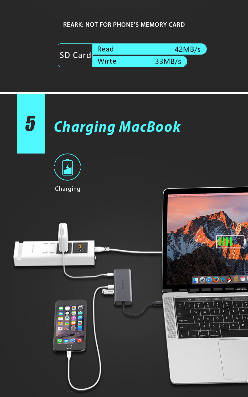 LENTION Type-C Adaptateur USB-C Hub à PD USB3.0 HDMI RJ45 LAN Gigabit  Ethernet SD Card Reader All in 1 Station D 753776508465