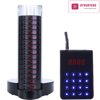 BYHUBYENG Restaurant Pager Wireless Calling System 3 Remind Ways Accept Customized Logo Coaster Pager System Alarm Pager