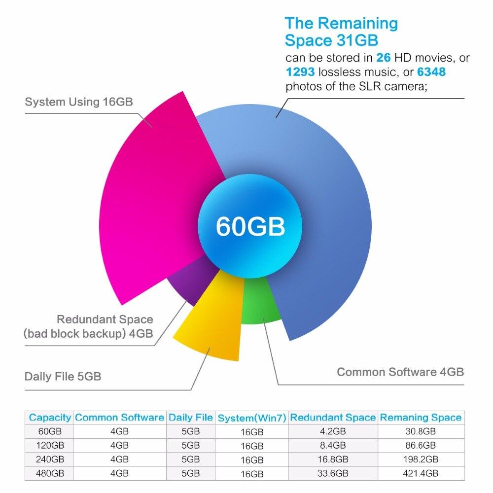 V Gen Ssd Sata 3 120gb Solid State Drive Free Kalender Spec Dan Vgen 120 Gb Tc Sunbow X3 60gb 25 Inch Sata3 64gb Internal