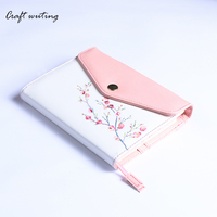 A Notepad Like An Envelope Weekly Schedule To Move Creative Planning Sketching Of Stationery Giftbooks Inmobilepaper