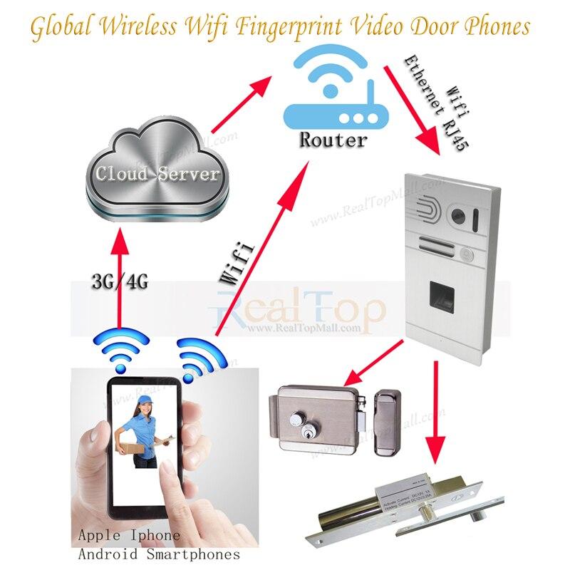 Fingerprint font b Door b font bell with HD font b Camera b font Home Security