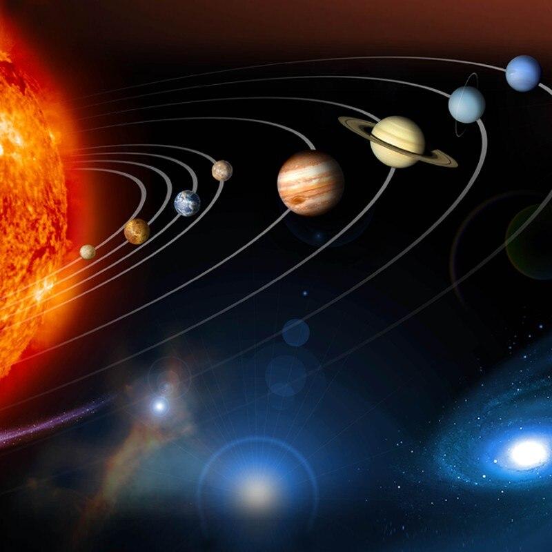 solar system model of 2017 - photo #41