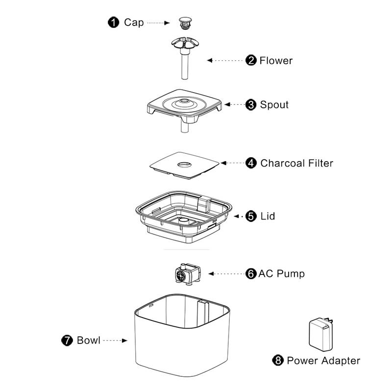 Automatic Cat Water Fountain