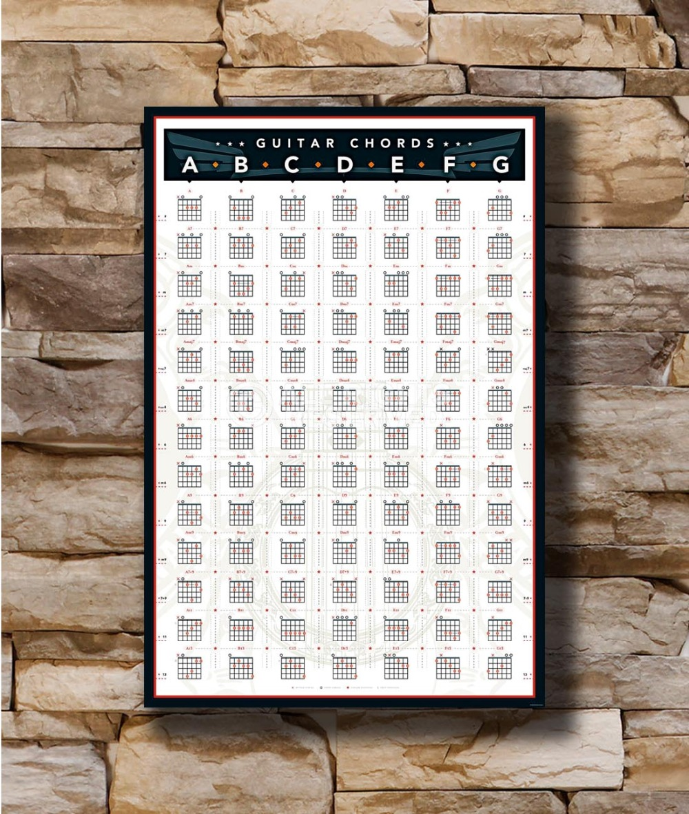 Buy Guitar Chord Poster And Get Free Shipping On Aliexpress