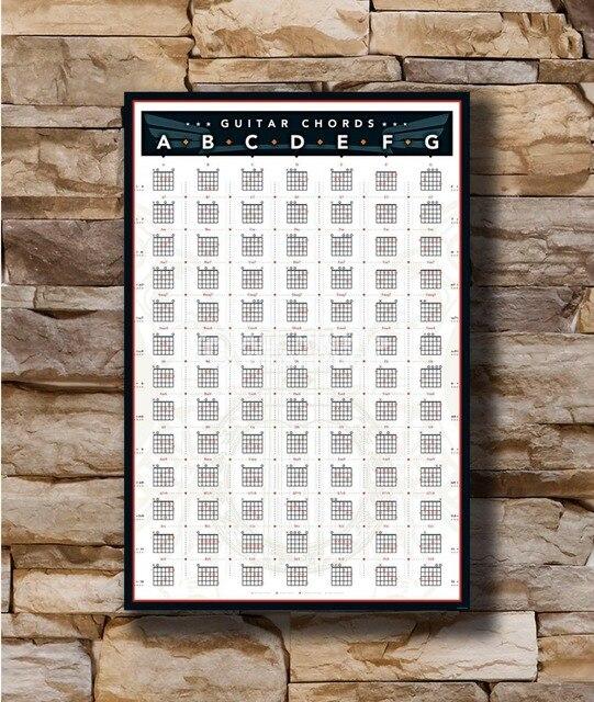 N0675 Guitar Chords Chart by Key Music Printbig65 8x12 20x30 24x36 ...