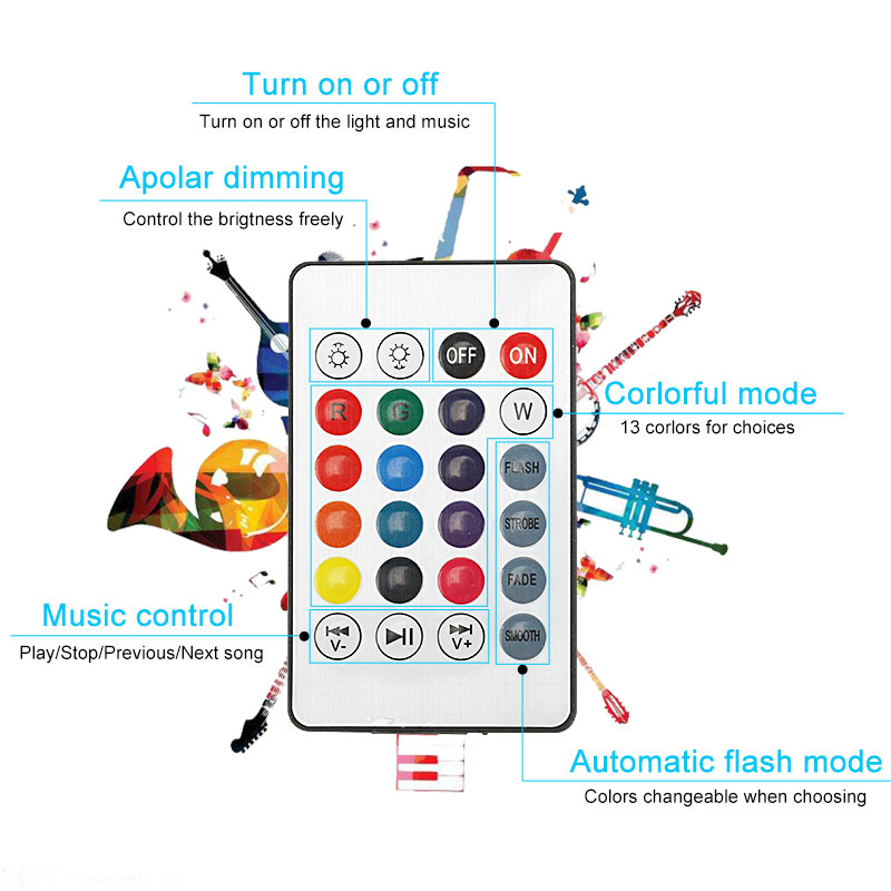 Smart-E27-RGB-Bluetooth-Speaker-LED-Bulb-Light-12W-Music-Playing-Dimmable-Wireless-Led-Lamp-with (1)