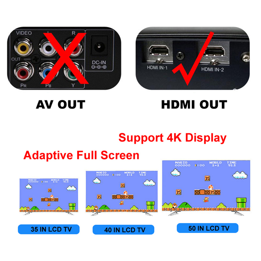 HDMI-Out-Retro-Classic-Game-Mini-TV-Video-Handheld-Game-Console-Family-Entertainment-System-Built-in