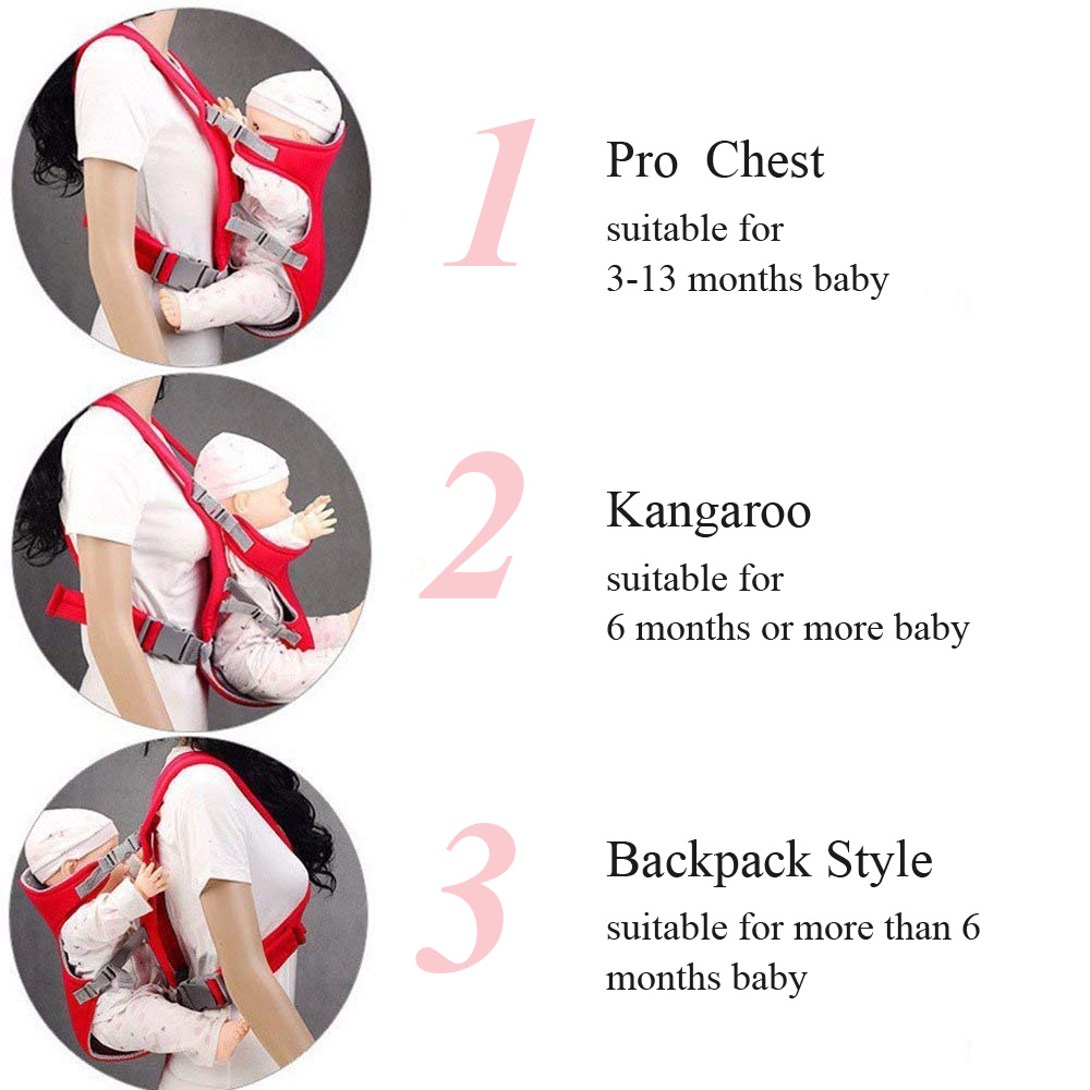nosilka za dojenčka velikost