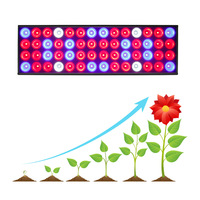 ZjRight Full spectrum 85 265V 56 Led plant grow light indoor garden flower fruit vegetable greenhouse tent box plant grow light