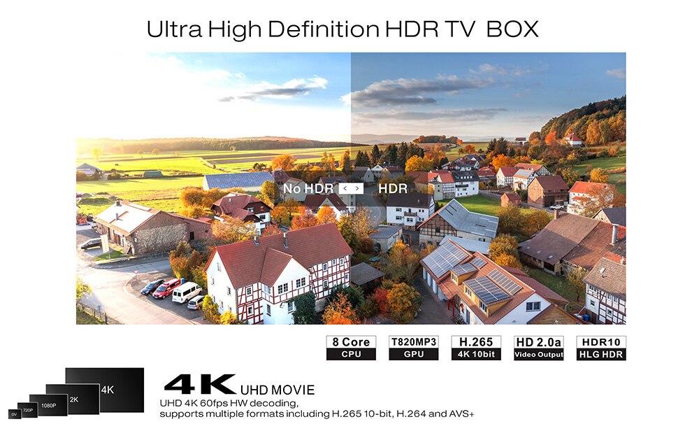 Beelink GT1 Ultimate Smart TV Box Beelink GT1 Ultimate Smart TV Box HTB1 ocERpXXXXaFaXXXq6xXFXXX3