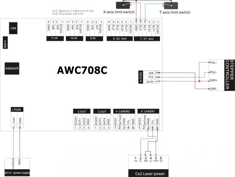 AWC708C connection