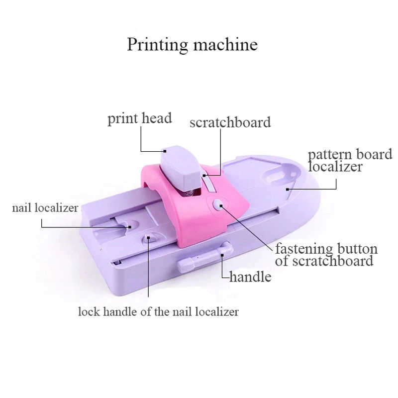 أحدث لتقوم بها بنفسك مسمار الفن آلة الطوابع طابعة الطباعة مجموعة تشذيب الأظافر مع 6 لوحات معدنية نمط مكشطة الرسم البياني لوحة أداة