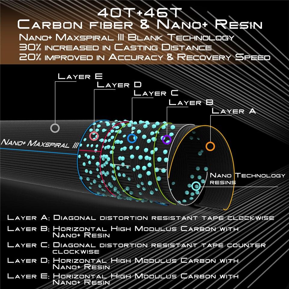 Maximumcatch Skyhigh 6-10ft 2-8wt удочка для ловли нахлыстом, графитовый IM12 Toray Carbon 3/4pc удочка для ловли нахлыстом с углеродной трубкой 3