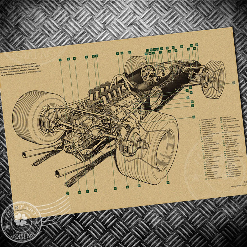 ᑐücretsiz Gemi Vintage Poster F1 Araba Yarışı 3d Perspektif Retro