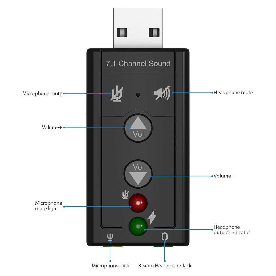 サウンドカード USB 2.0 外部 7.1 チャンネル 3D オーディオミニアダプタ + ボタンコントロール & 3.5 ミリメートルイヤホンマイクインタフェース