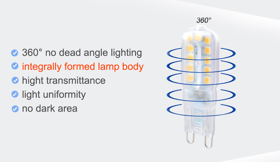 5W 7W 9W 110V 220V G9 LED Spotlight Bulb (10)