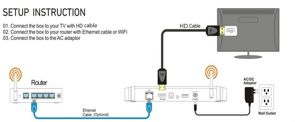 iptv arabic box 400 free download wiring diagrams pictures wiring rh 144 202 61 13