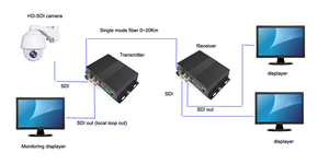 Image 5 - Convertidores de medios ópticos de fibra HD SDI de alta calidad, Video/Audio/Ethernet, transmisor y grabador para SDI CCTV,LC