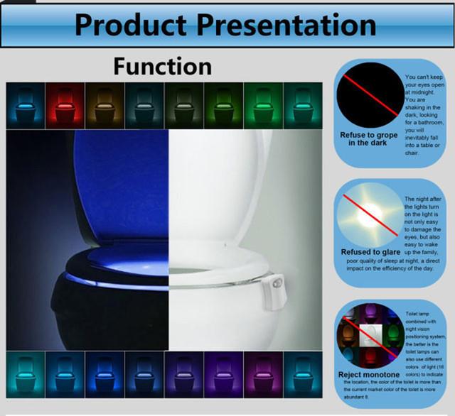 Changing Colors Body Sensitivity Motion Sensor Automatic LED Night Lamp for Toilet Bathroom Light