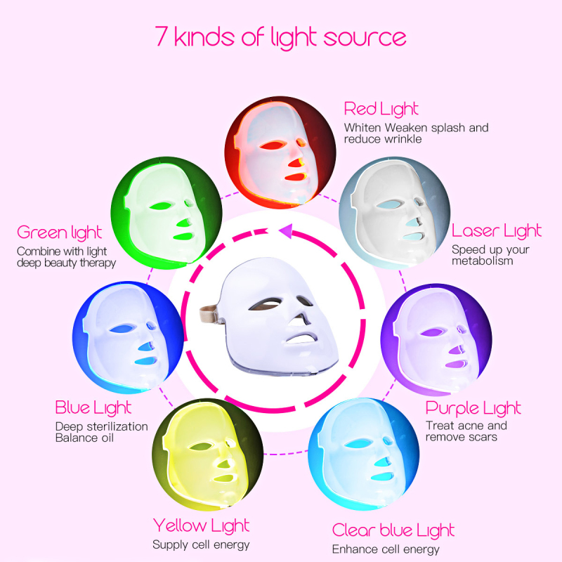 7 Colors Photon Electric LED Facial Mask with Skin Rejuvenation Anti Acne Wrinkle Remove Beauty Treatment Salon Home Use Firming