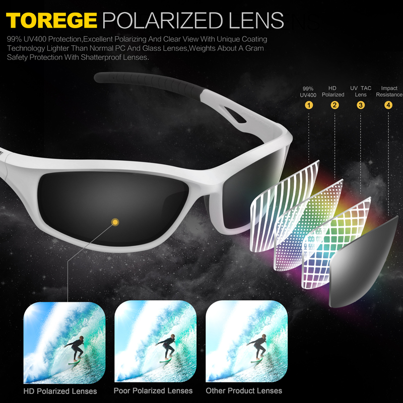 2dbf68e96e TOREGE New Unisex Polarized Sunglasses for Men Women Summer Eyewear ...