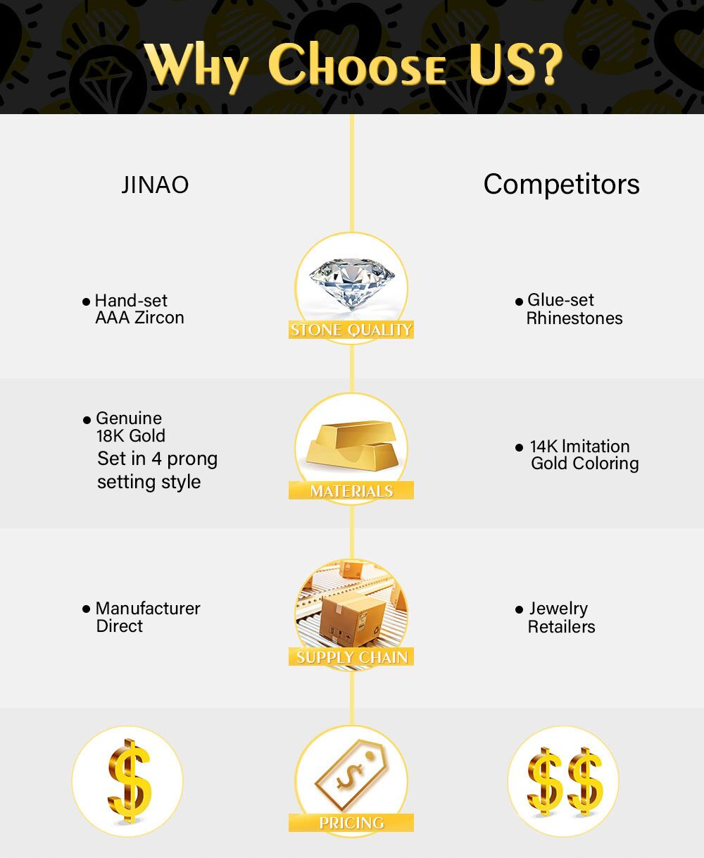 why choose  us-JINAO