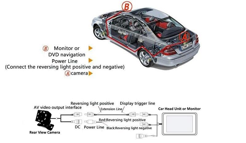 car camera installation 1