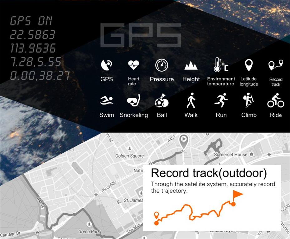Makibes G07 GPS Sport Watch (2)